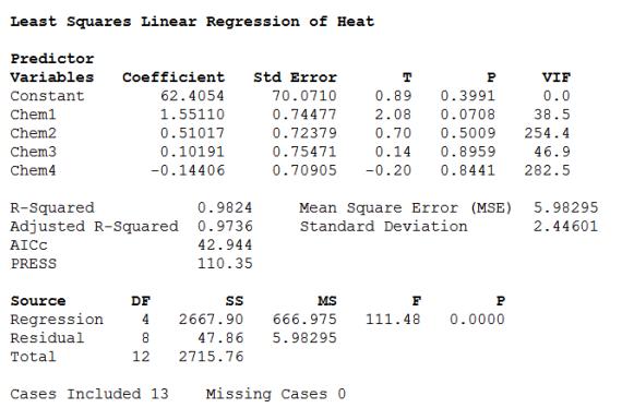 Statistix - Linear Models